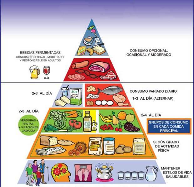A well balanced diet, the best choice ▷ Cortijuelo de San