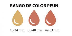 color de la miel de lavanda